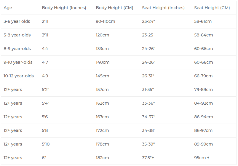 dirt bike sizes comparison to person chart
