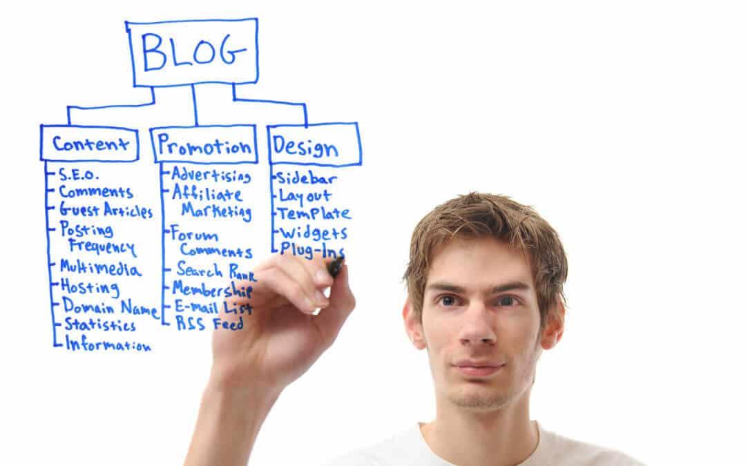 Social Media Marketing – Make A Plan