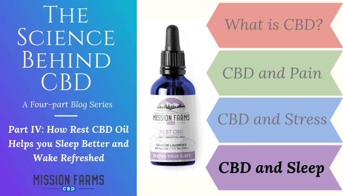 The Science Behind CBD: How Rest CBD Oil Helps You Sleep Better and Wake Refreshed