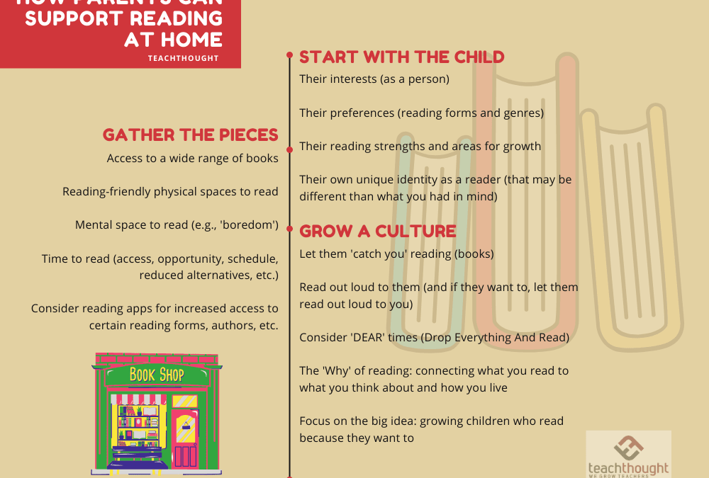 What Parents Can Do At Home To Help With Reading