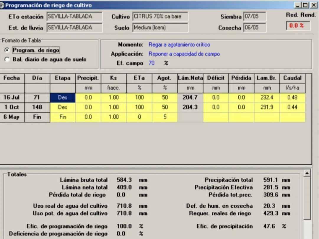 calculo de la programacion de riego con el Cropwat