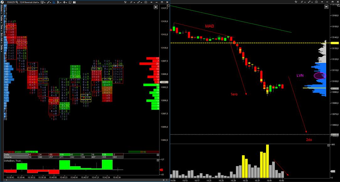 trading-room.fdax-order-flow