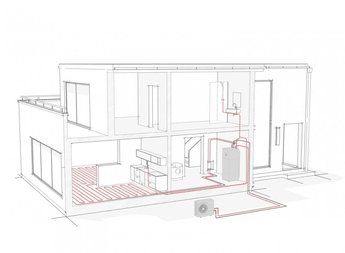 Systemhaus mit Luft-Wasser-Wärmepumpe von Stiebel Eltron