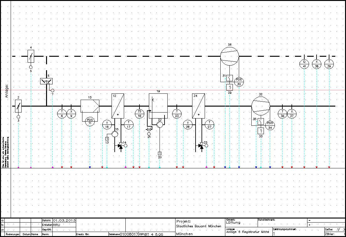 MSR-Schema aus der Planung