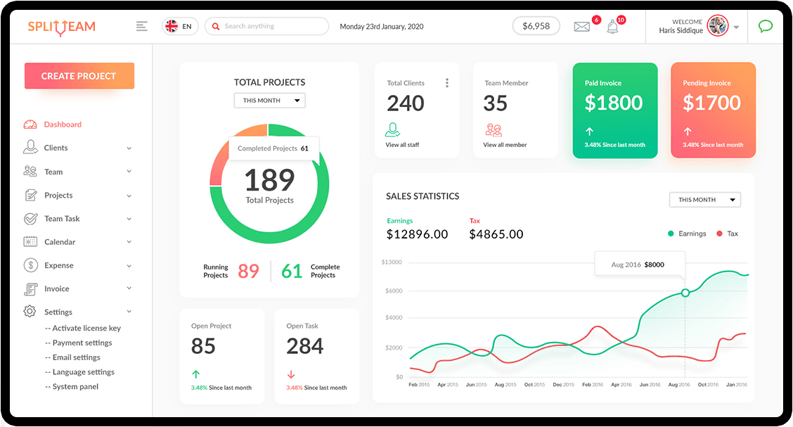 dashboard ui ux design