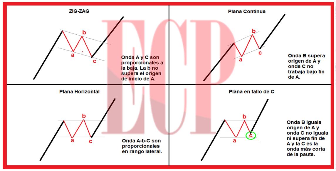 Pauta-Plana-Especulador