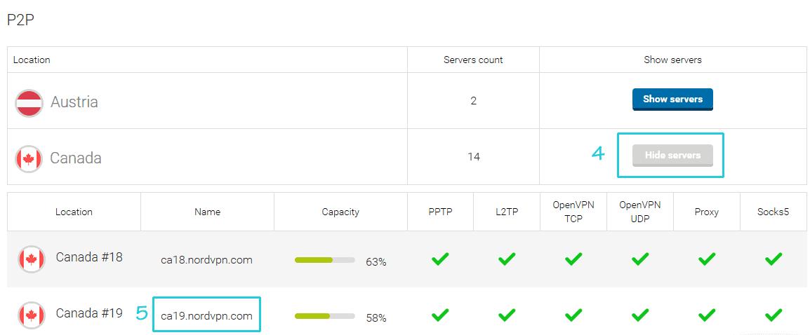List of P2P proxy servers for NordVPN