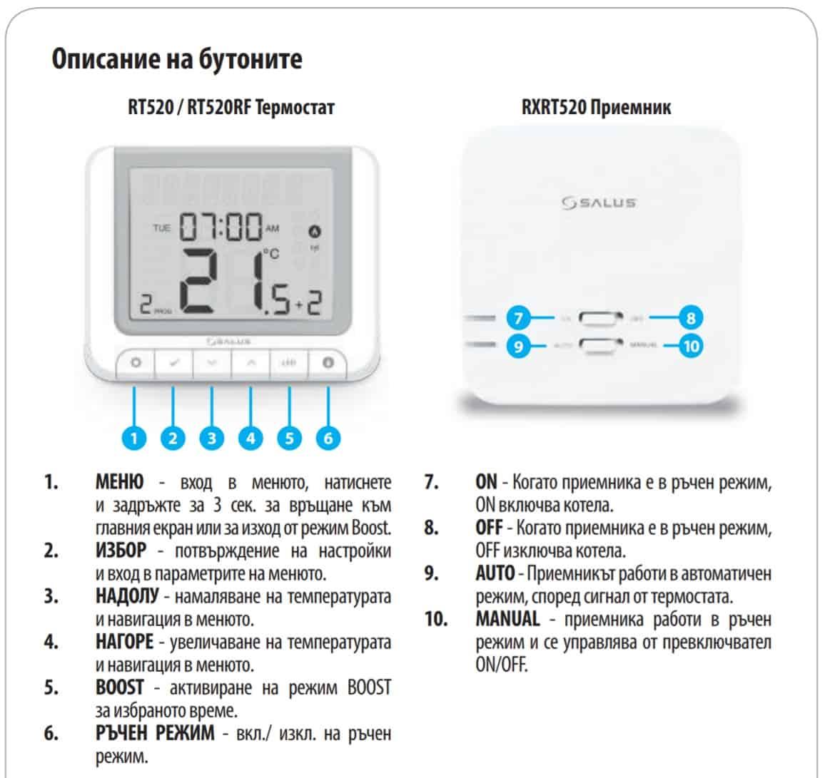 Безжичен стаен термостат Salus RT520RF