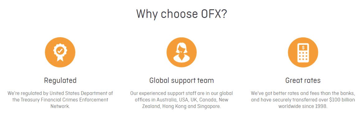 Why Choose OFX