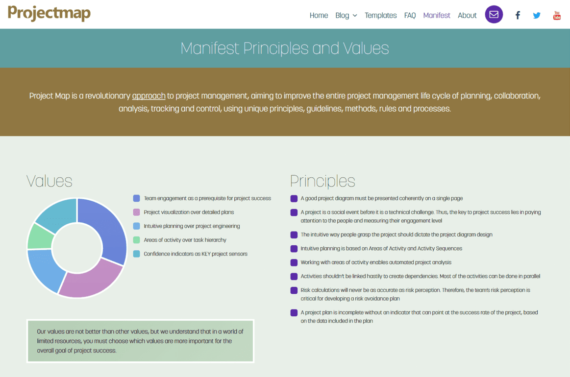 Project Management Methodology Manifest