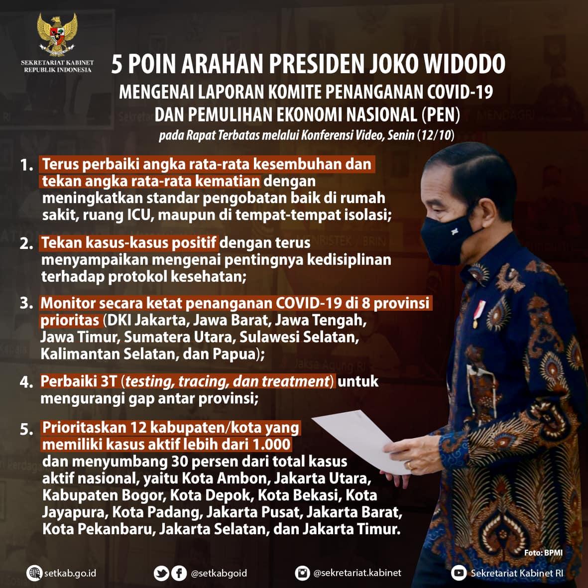 Arahan Presiden Joko Widodo pada Rapat Terbatas mengenai Laporan Komite Penanganan Covid-19 dan Pemulihan Ekonomi Nasional, Senin (12/10)