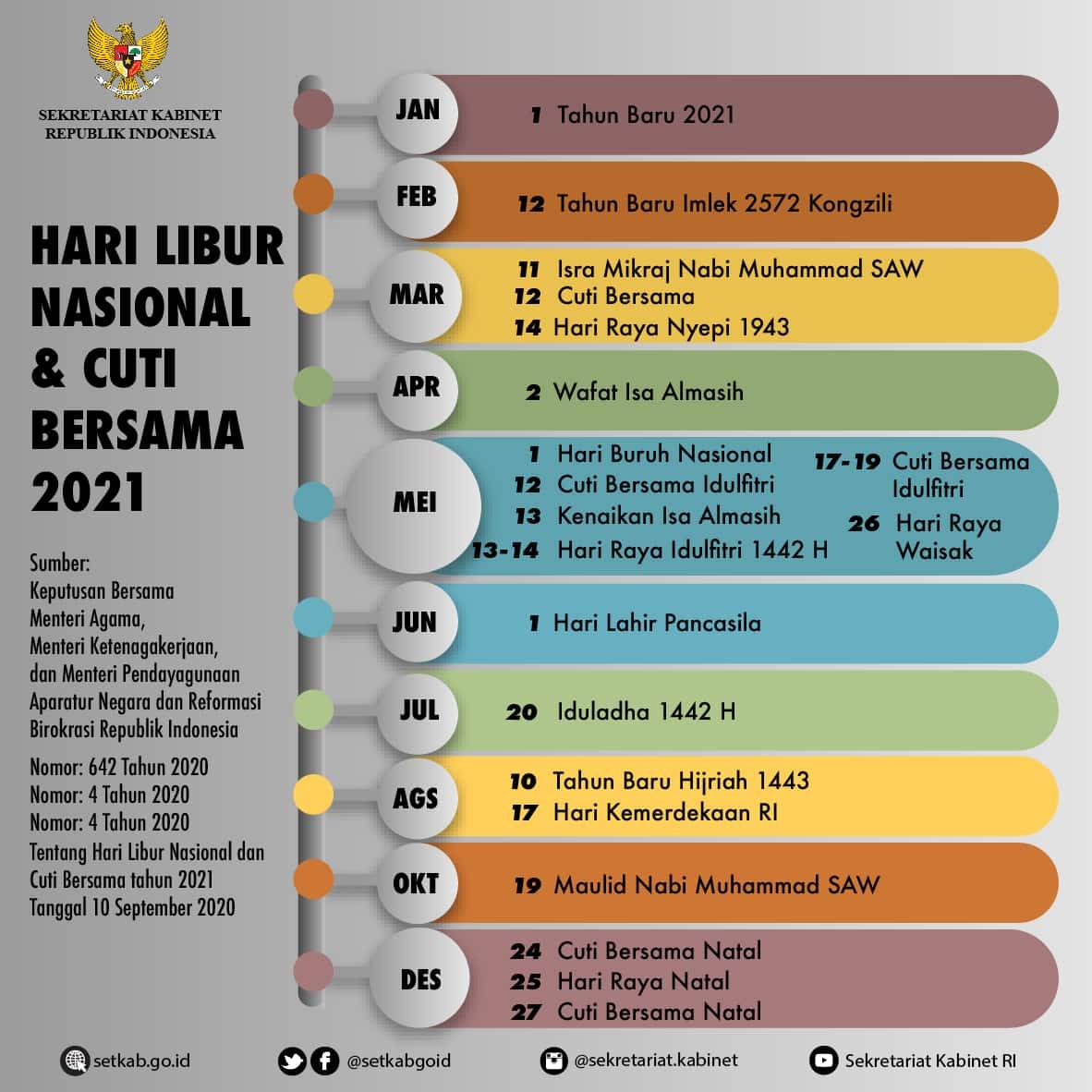 Hari Libur Nasional dan Cuti Bersama 2021