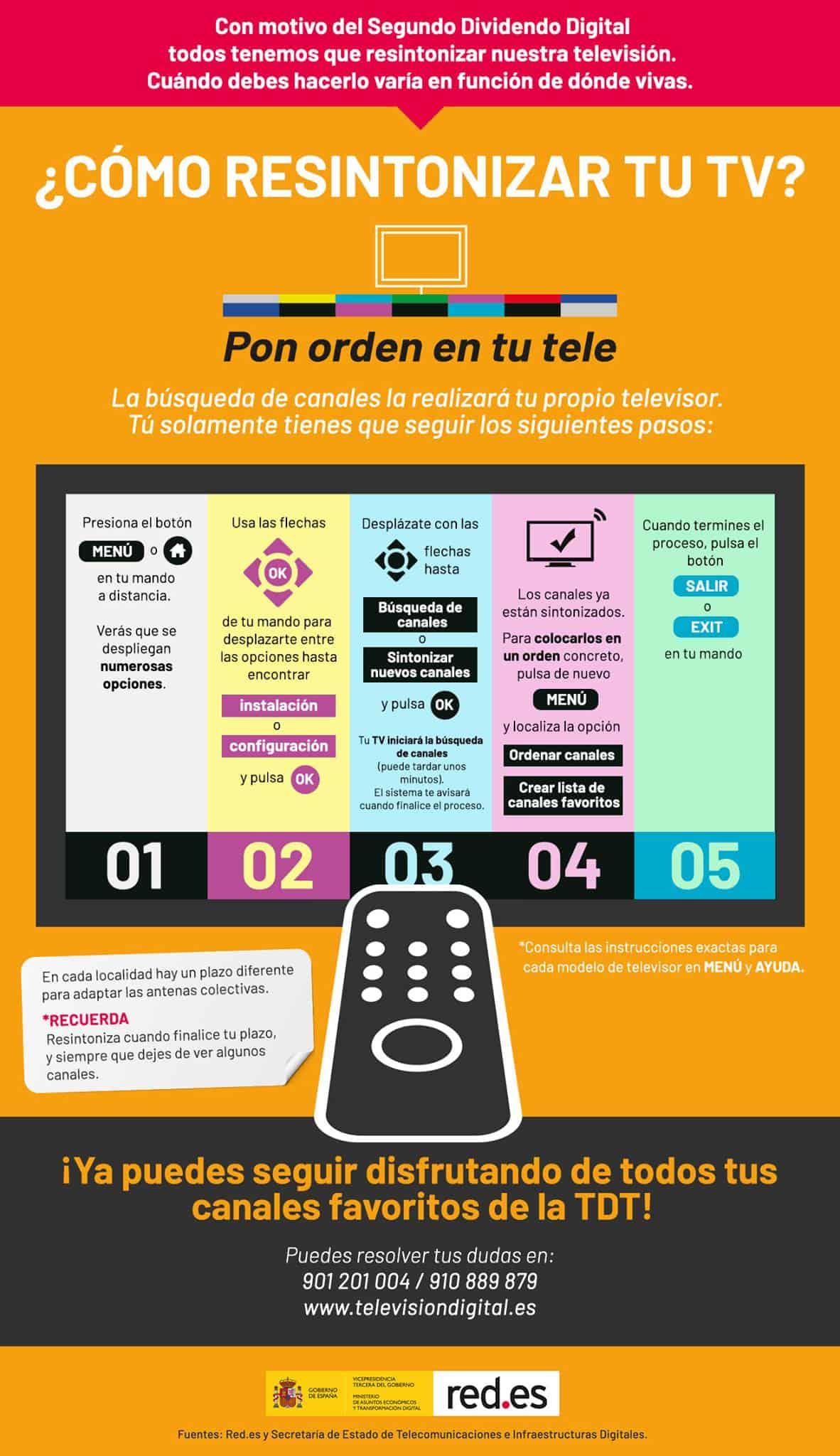 resintonizacion-television-canales-2020-redes