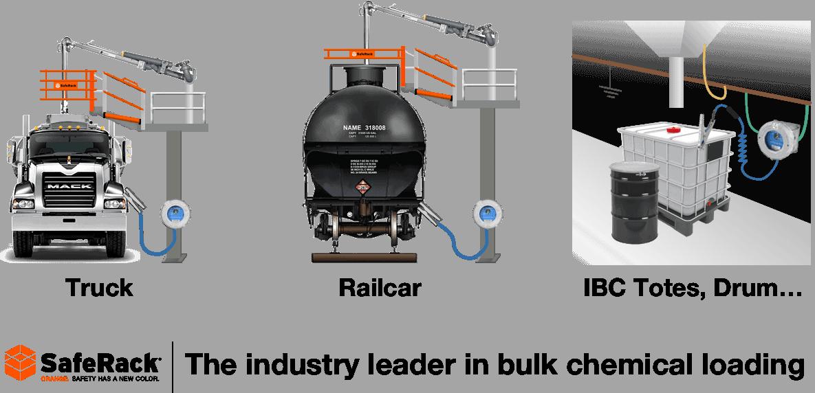 Bulk Chemical Loading graphic
