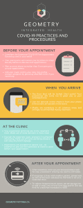 Covid 19 Infographic updated