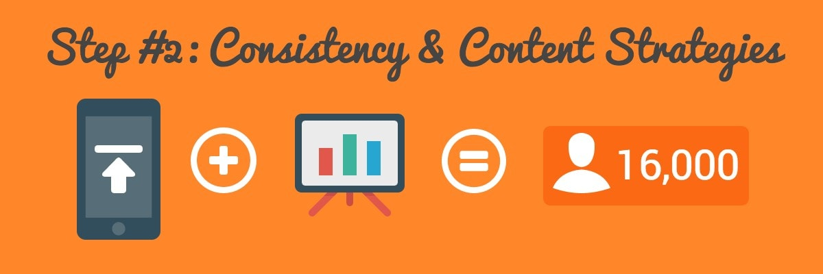 Step #2 Consistency & Content Strategy