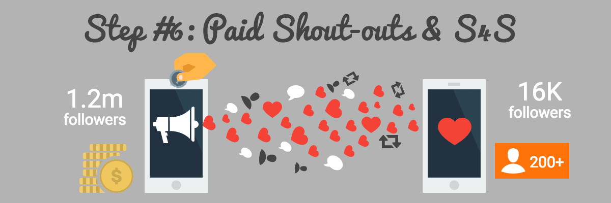 Step #6- Paid Shout-outs & S4S