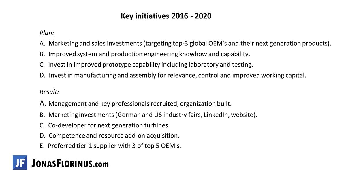 Stockholm Milestone Business Plan