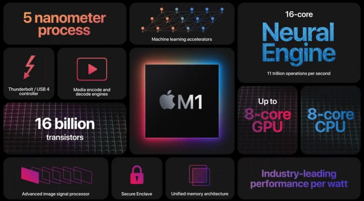 samsung processadores apple