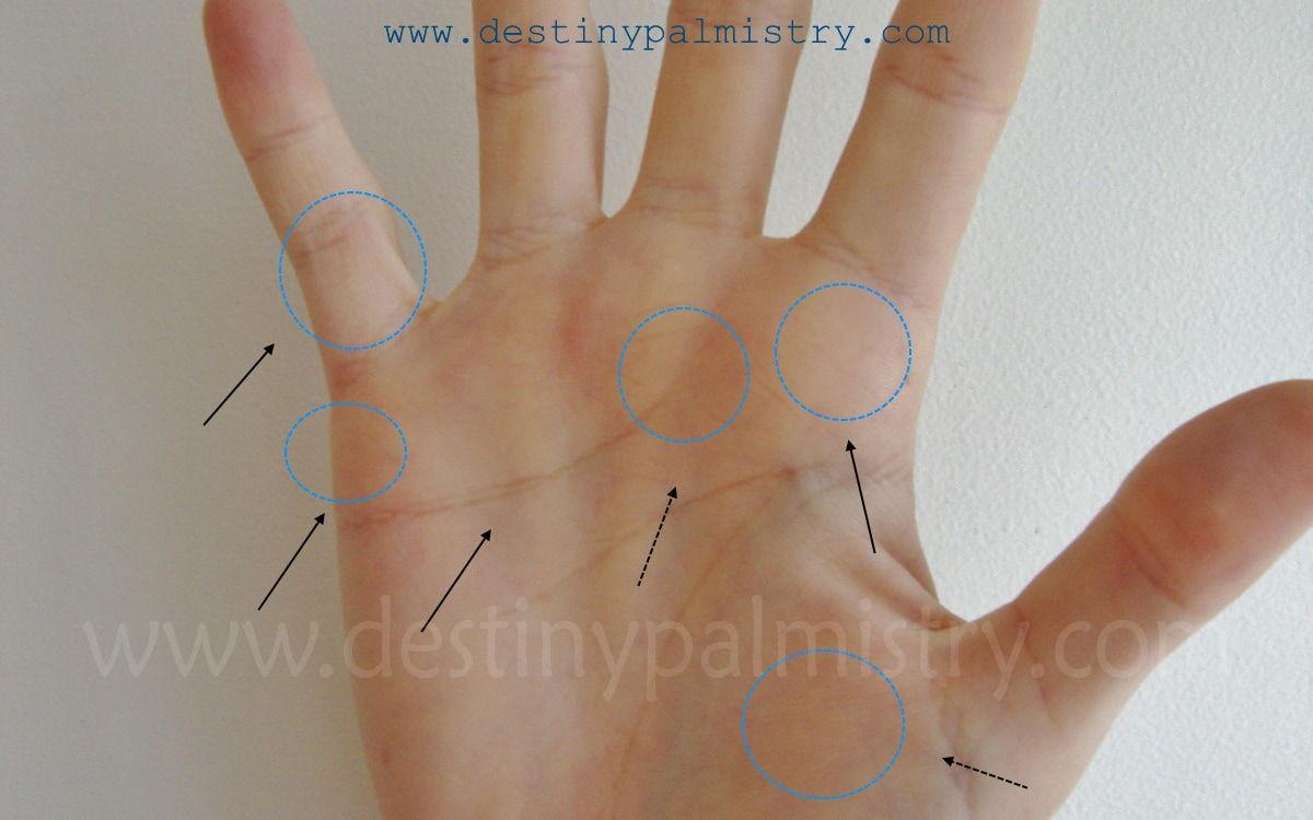 love or arranged marriage, palmistry lines