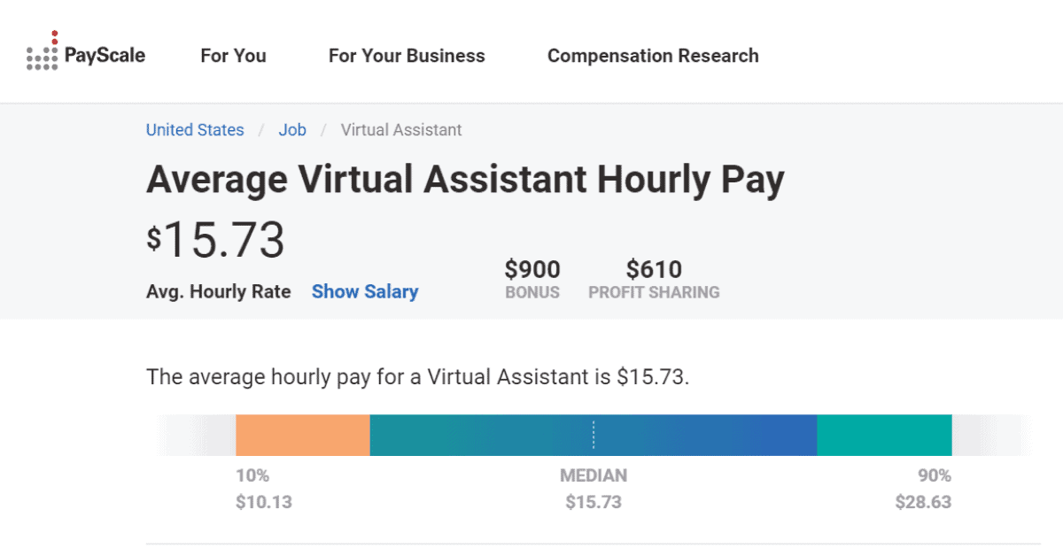 Payscale - VA Earnings