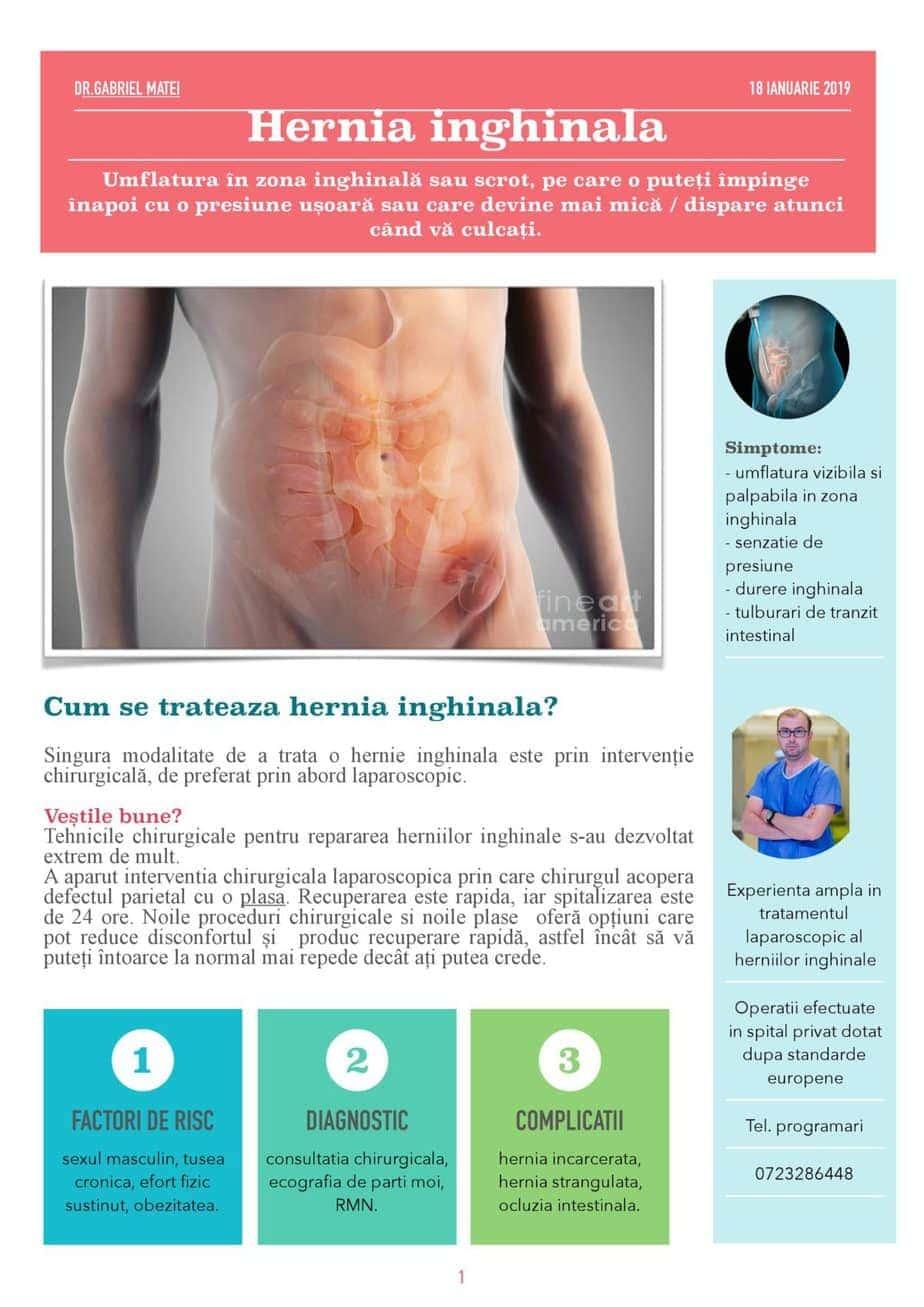 Simptome neplacute dupa operatia de hernie inghinala