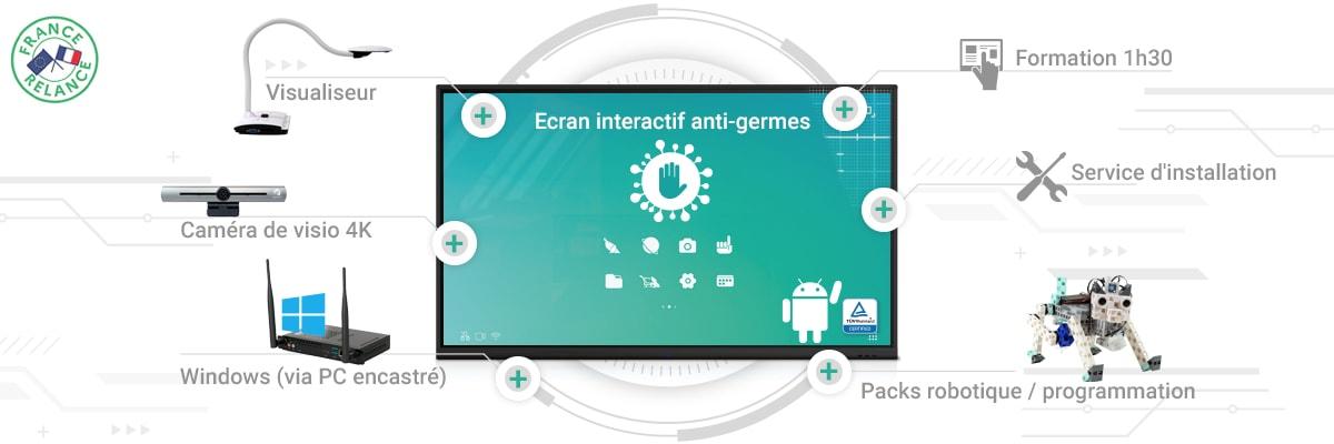 plan de relance 2021 continuité pédagogique écran anti-germes