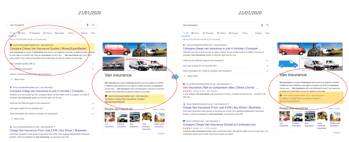 Google to Roll Back Knowledge Panel, Featured Snippet-like Variant