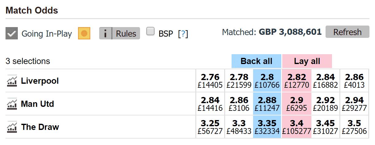 Lay-odds-betfair-exchange