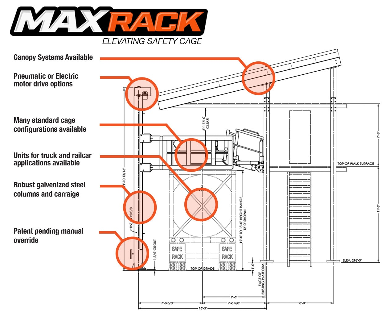 MaxRack-Elevating-Safety-Cage-features