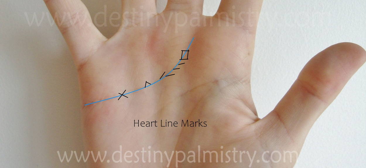 cross on the heart line, marks on the heart line