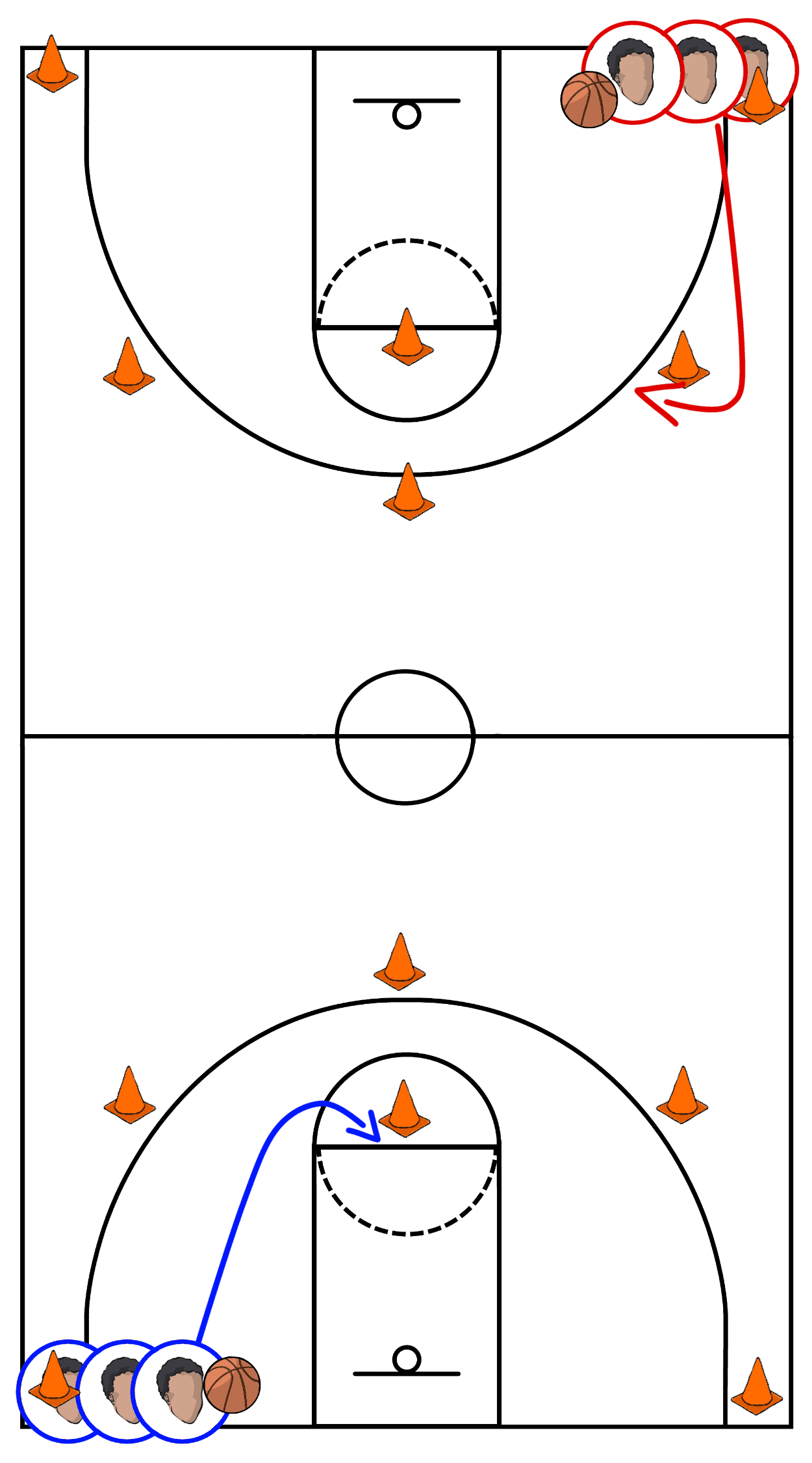 All Star Shootout Basketball Drill for Kids
