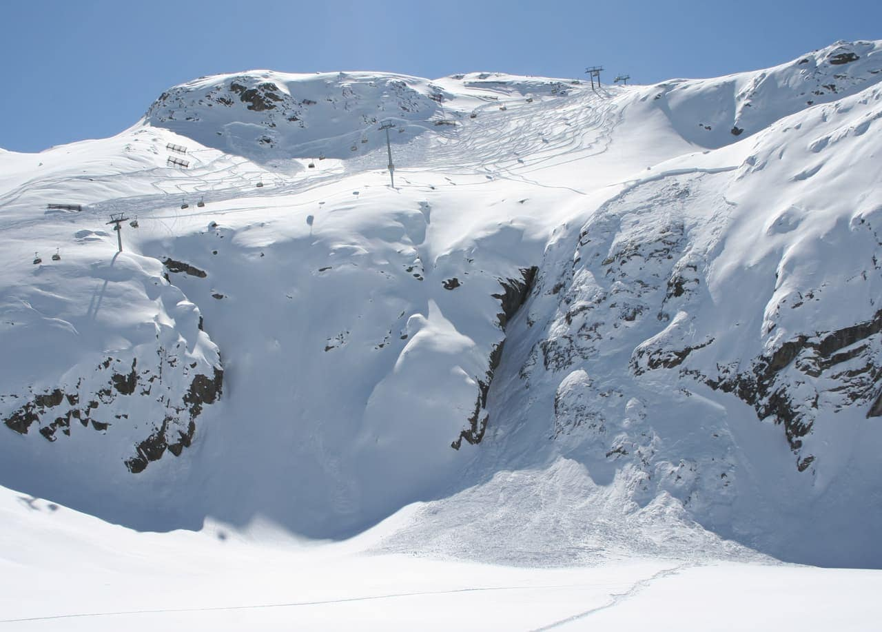 Avalanche Size