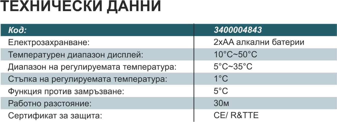 Термостат GreenEcoTherm TH-1149-RFR