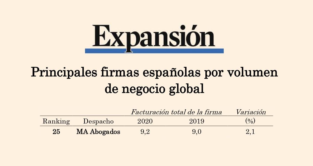 Ranking Expansión