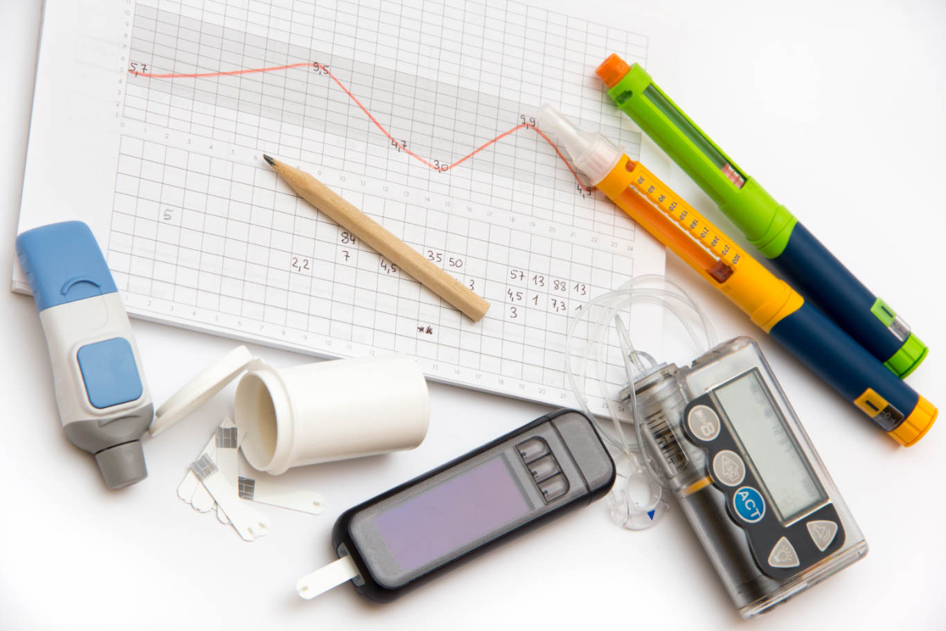 Advantage and Disadvantage of Insulin Pump Technology That You Should Know