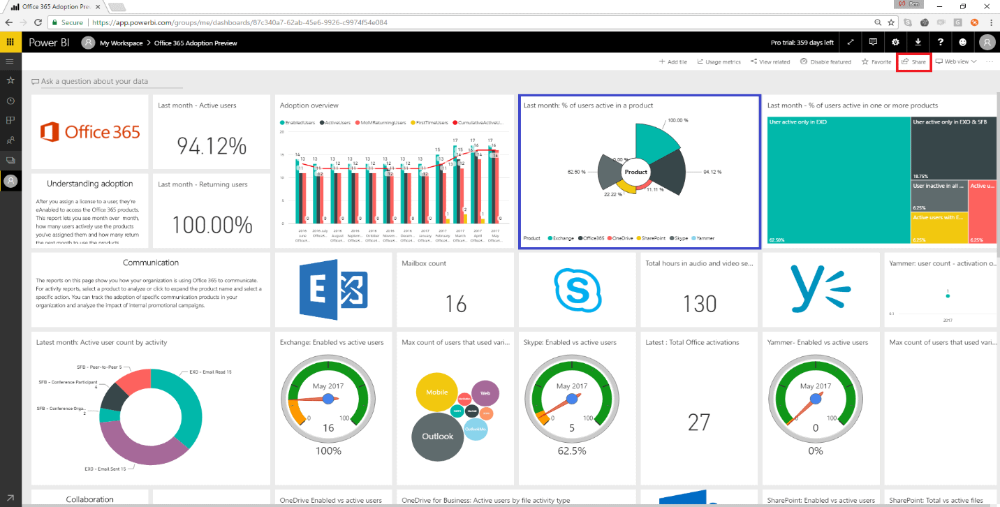 Office 365 Consumption Report - Power BI Dashboard