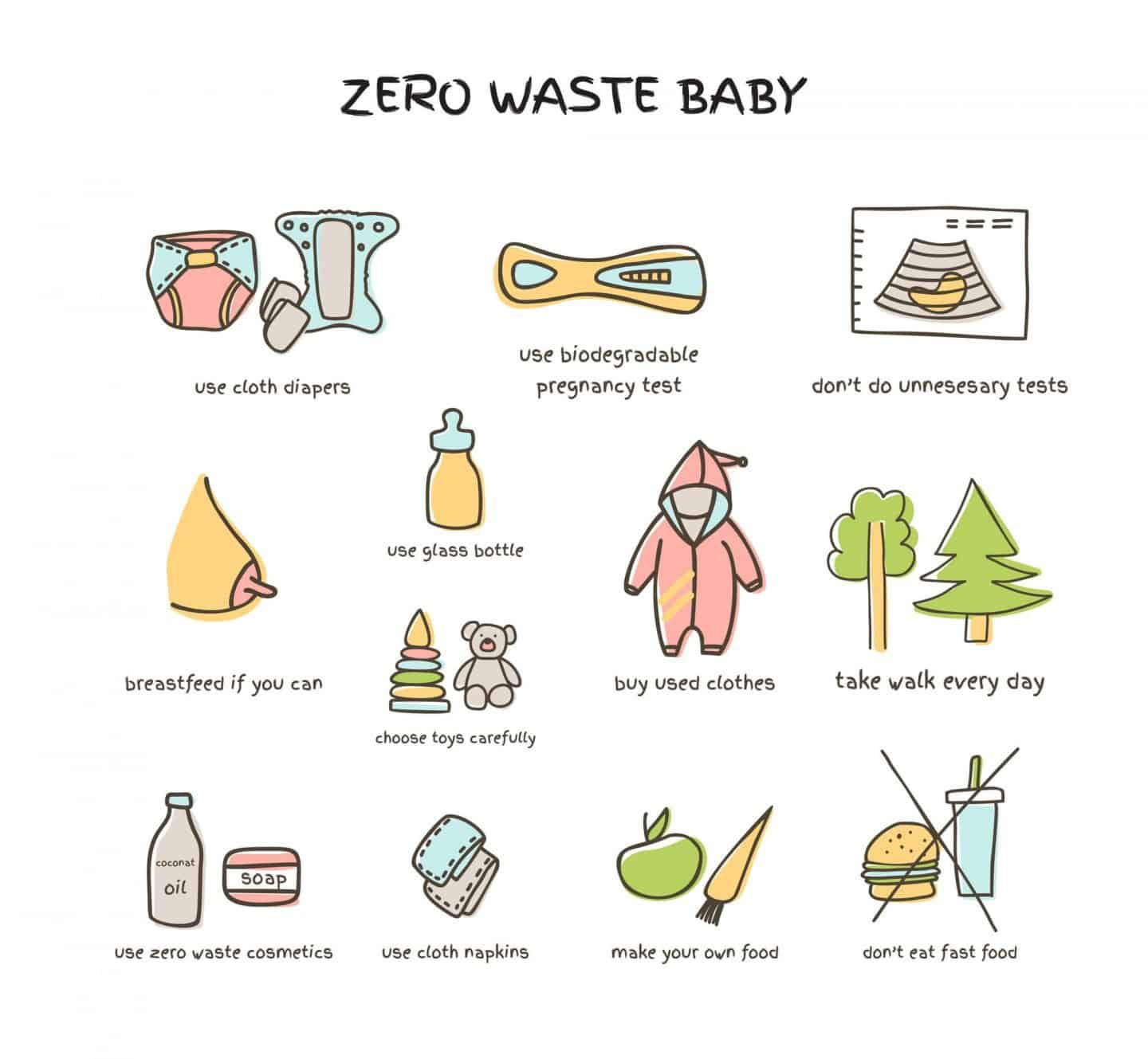 Green Parenting - Zero Waste Baby