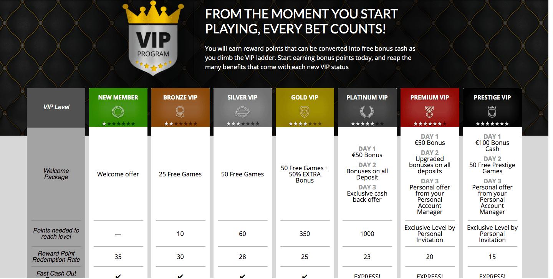 mr-play-vip-program