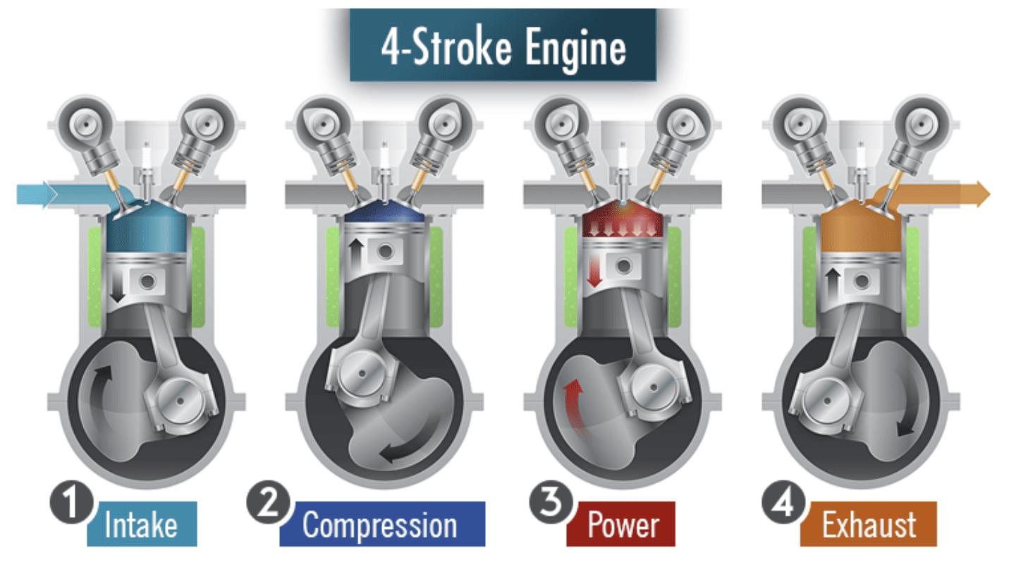 2 stroke vs 4 stroke
