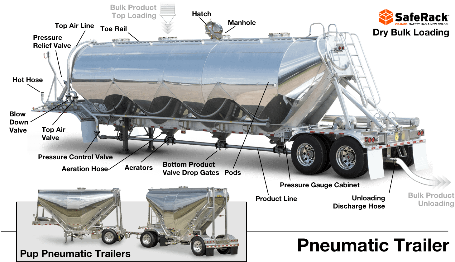 Pneumatic Trailer Illustration