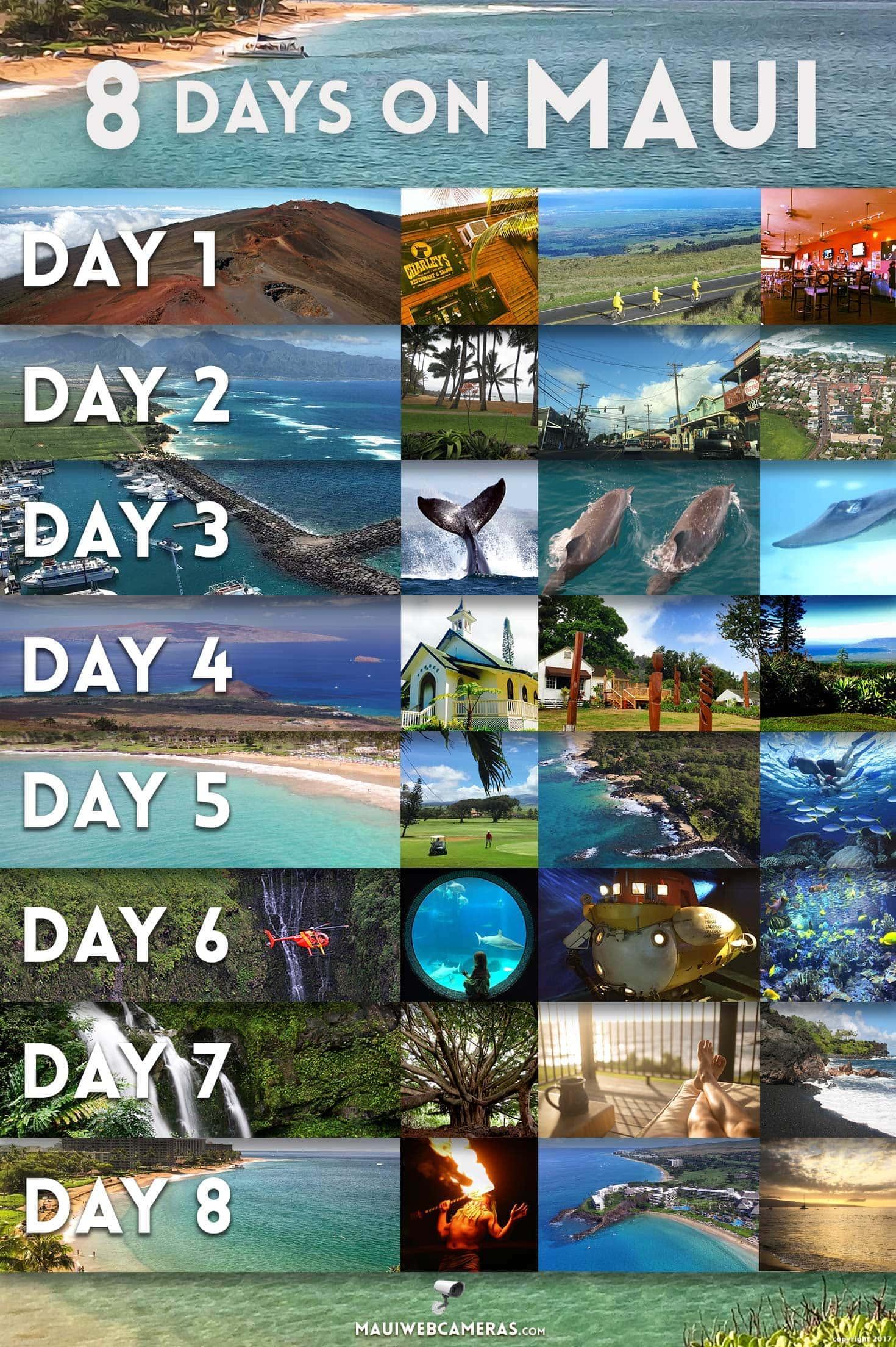 8 days Maui itinerary