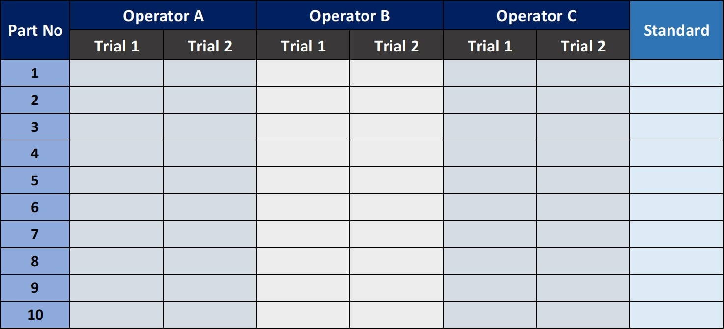MSA Data Collection template