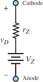 Zener diode model for reverse bias