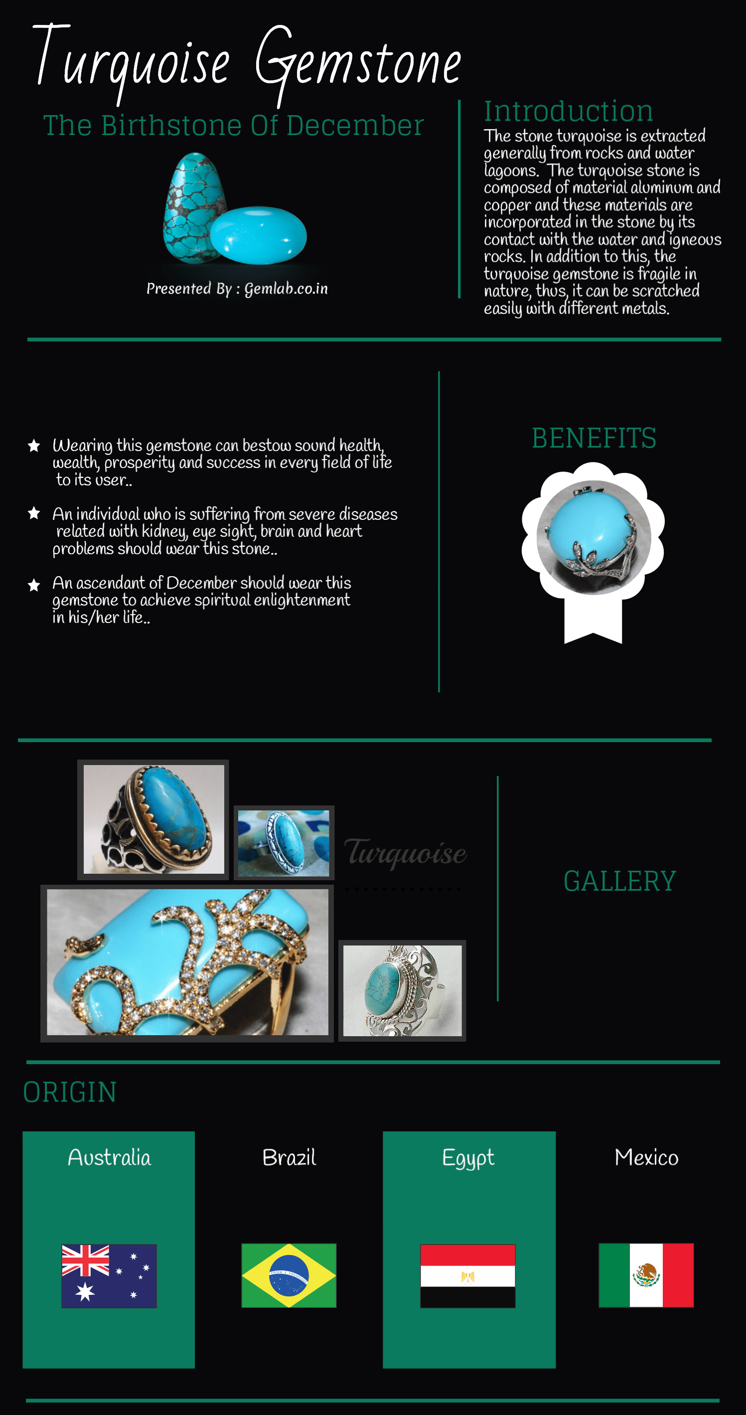 Turquoise The Birthstone of December