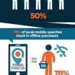 Local SEO Infographics | Ignite Google Rank