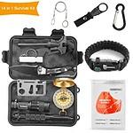 kit de supervivencia profesional