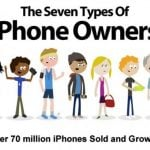 The 7 Types Of IPhone Users/Owner 49