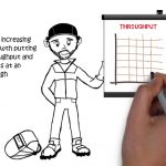 Video   Tregaskiss AccuLock R Consumables for Better Throughput