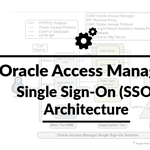 [Video]: Oracle Access Manager (OAM) Architecture (5 Min Tech Tip)